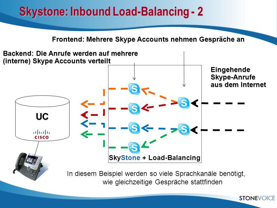 Skystone: Inbound Load-Balancing - 2