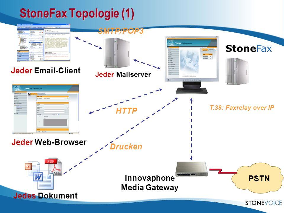 innovaphone Media Gateway