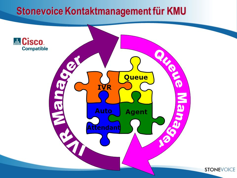 Stonevoice Kontaktmanagement für KMU