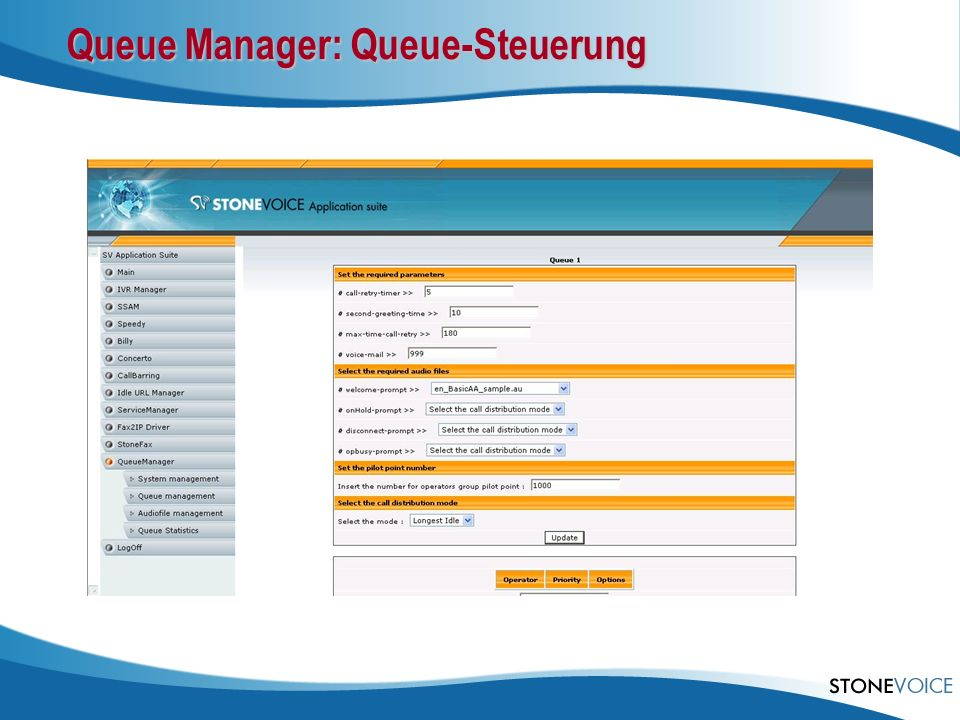 Queue Manager: Queue-Steuerung
