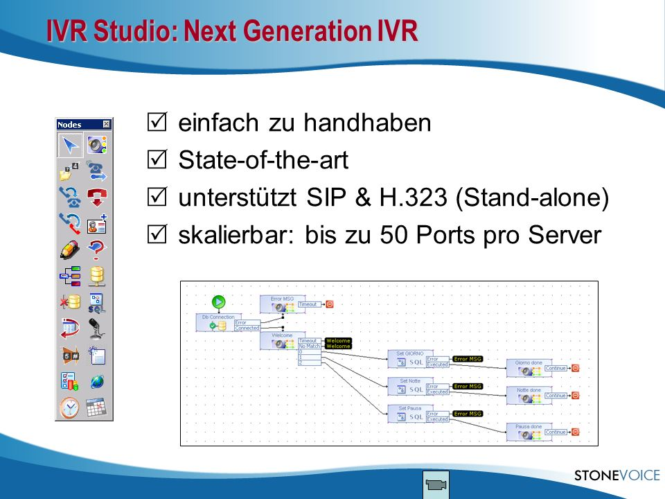 IVR Studio: Next Generation IVR