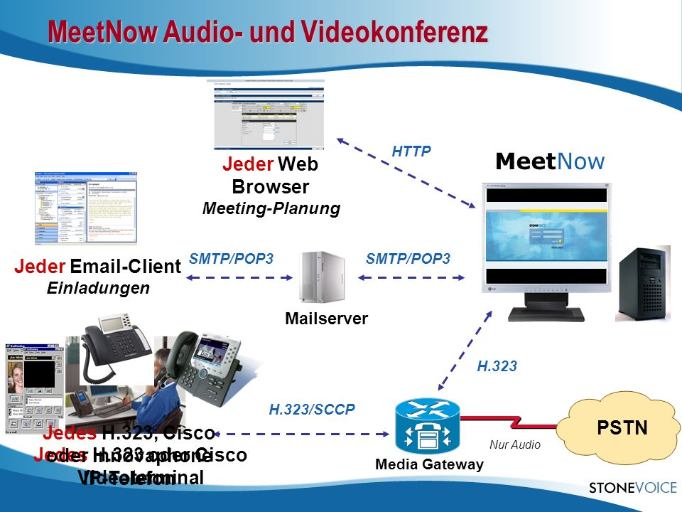 MeetNow Audio- und Videokonferenz