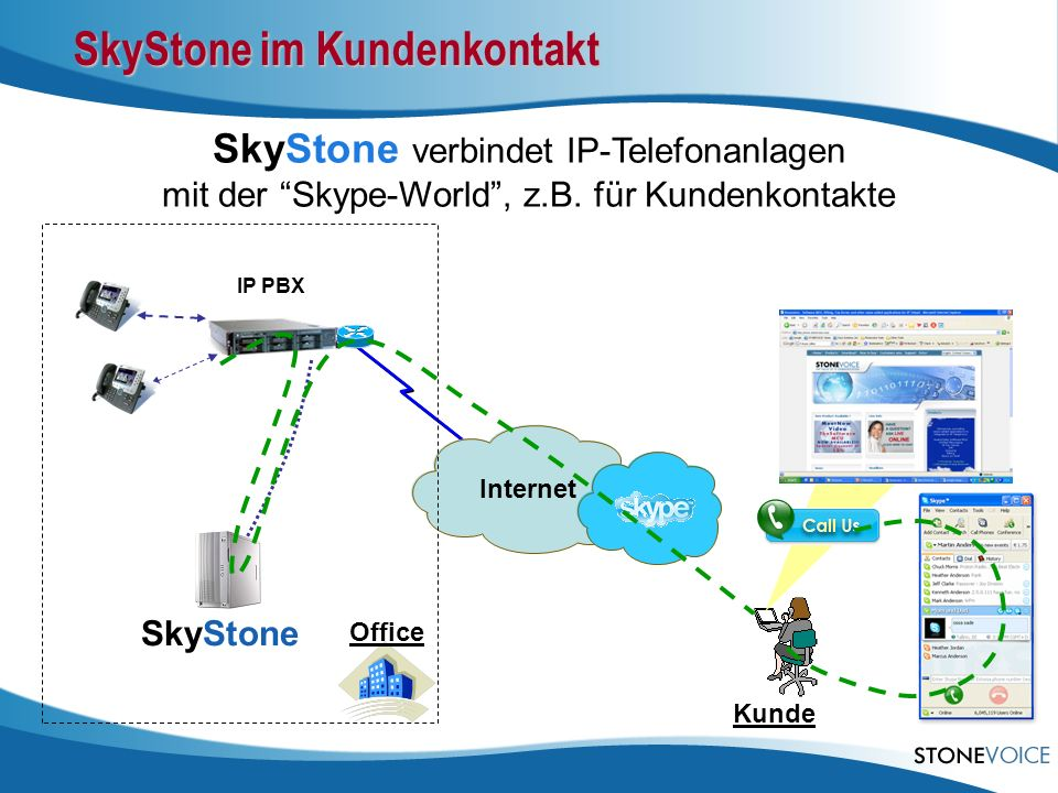 SkyStone im Kundenkontakt