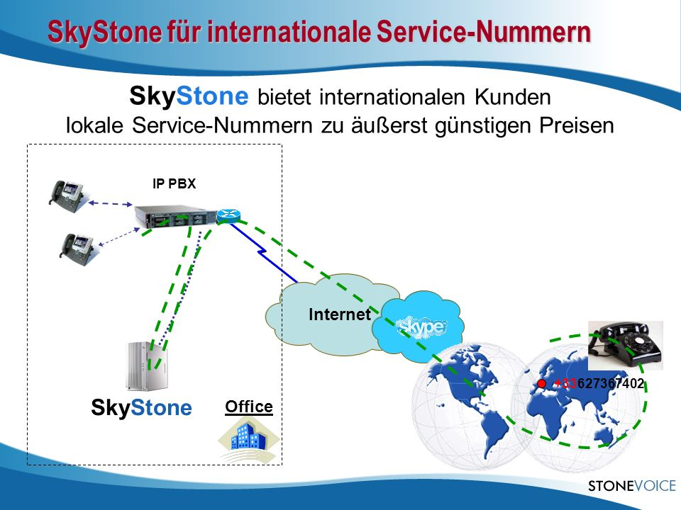 SkyStone für internationale Service-Nummern