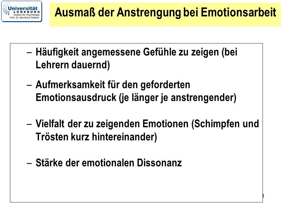 Ausmaß der Anstrengung bei Emotionsarbeit