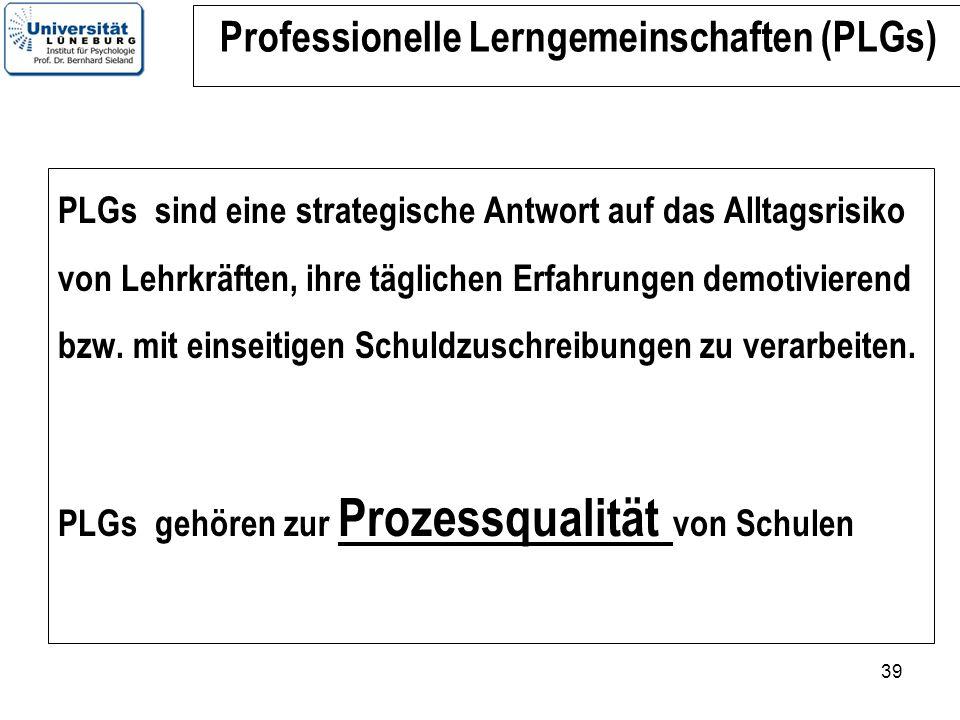 Professionelle Lerngemeinschaften (PLGs)