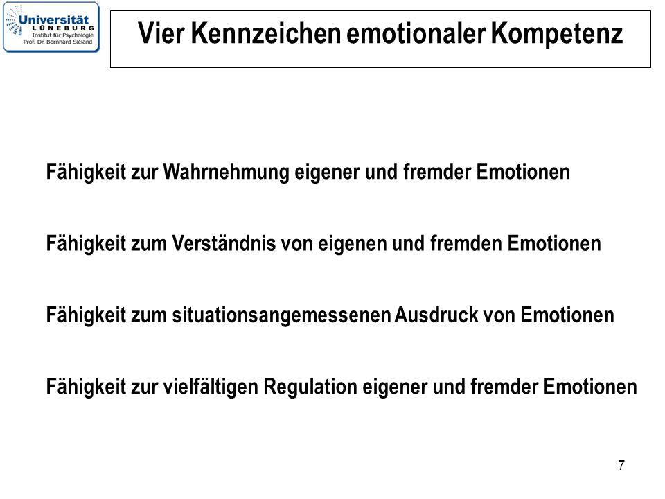Vier Kennzeichen emotionaler Kompetenz