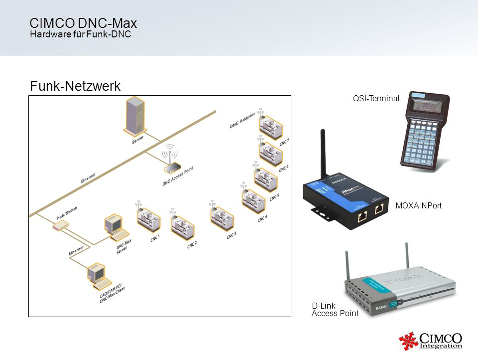 CIMCO DNC-Max Funk-Netzwerk Hardware für Funk-DNC QSI-Terminal