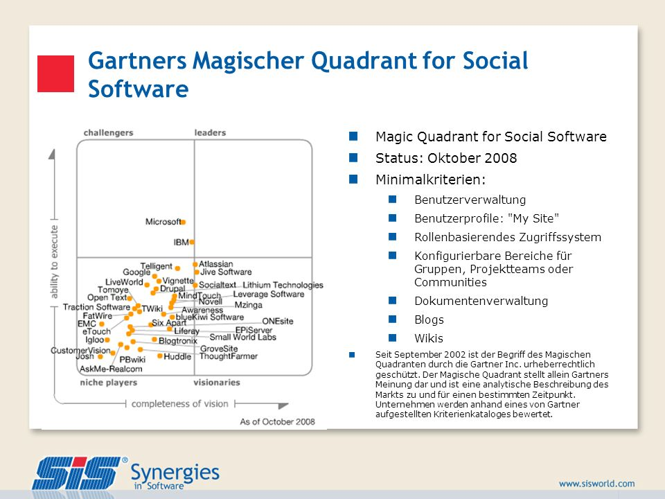 Gartners Magischer Quadrant for Social Software