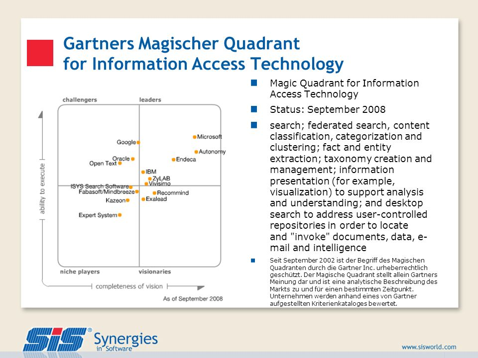 Gartners Magischer Quadrant for Information Access Technology