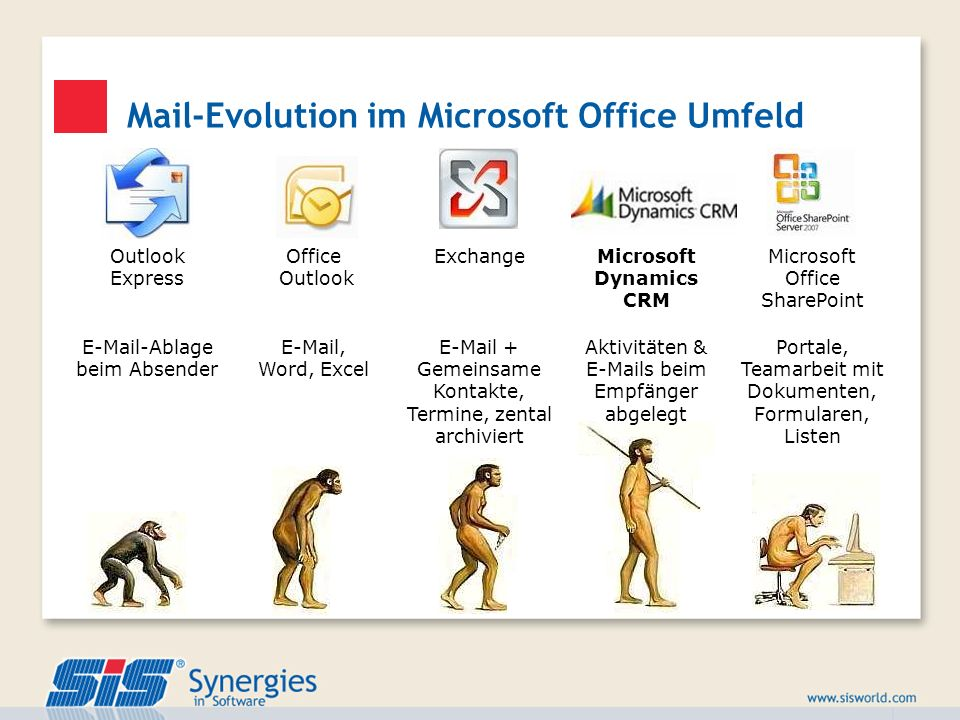 Mail-Evolution im Microsoft Office Umfeld