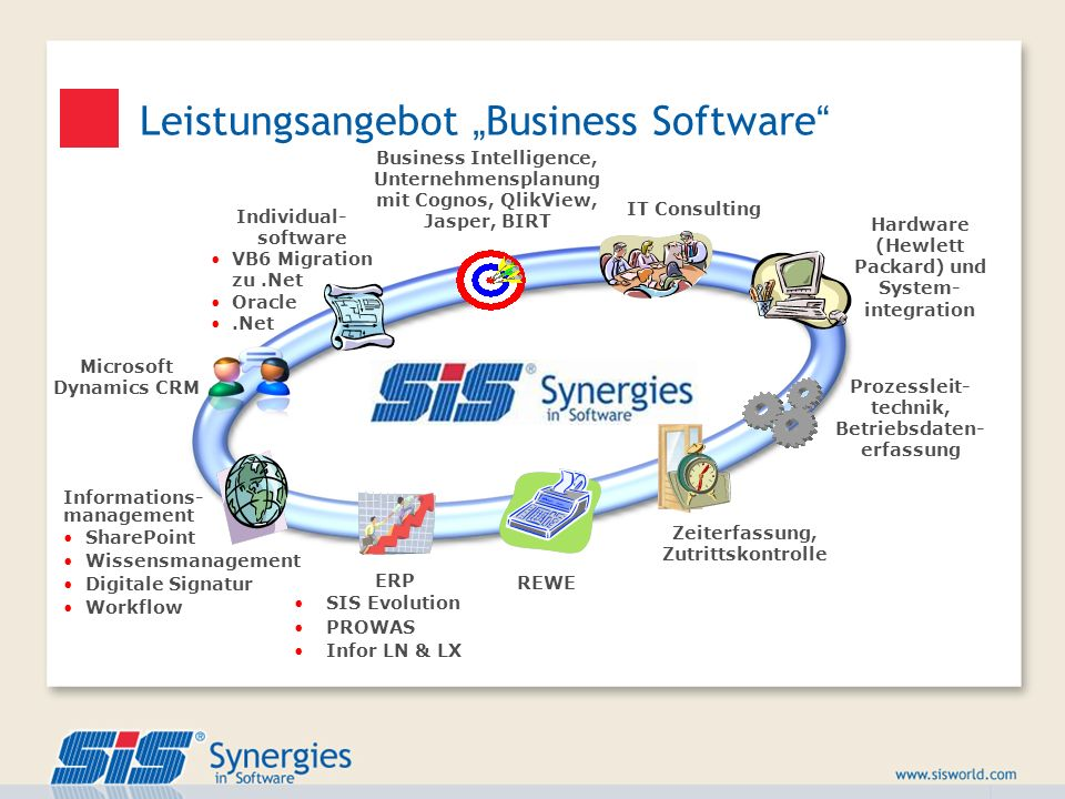 "Leistungsangebot ""Business Software"