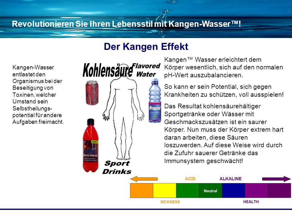 Flavored Water Sport Drinks