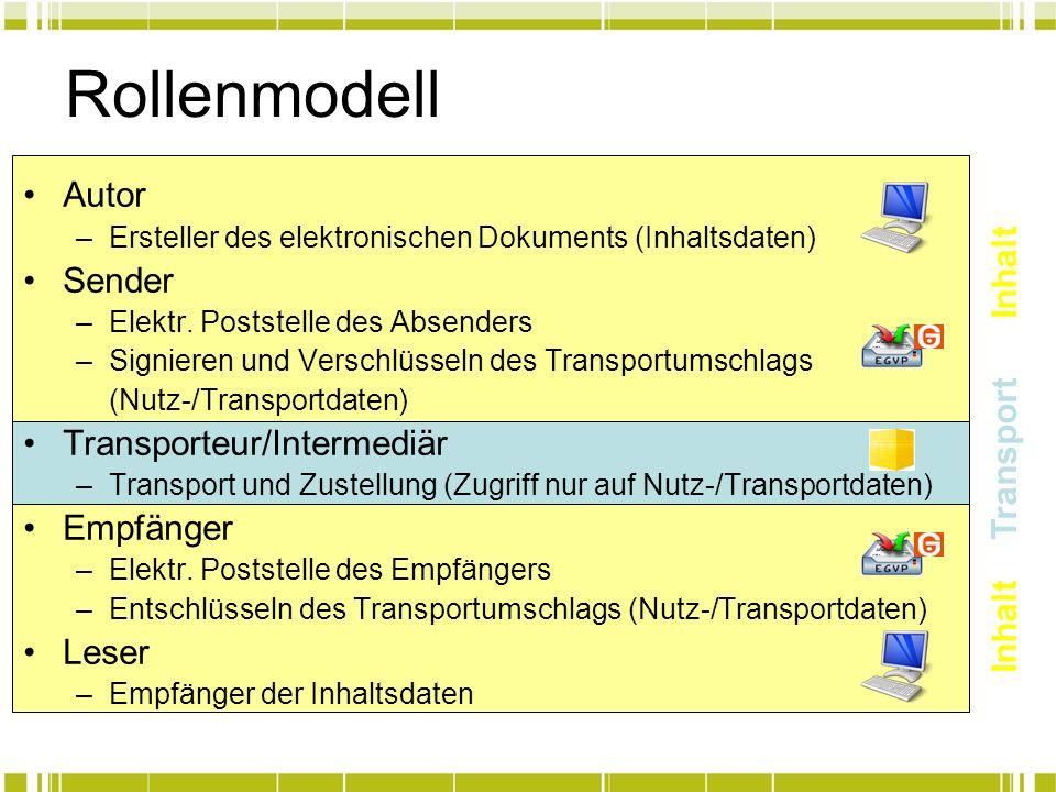 Rollenmodell Autor Sender Transporteur/Intermediär