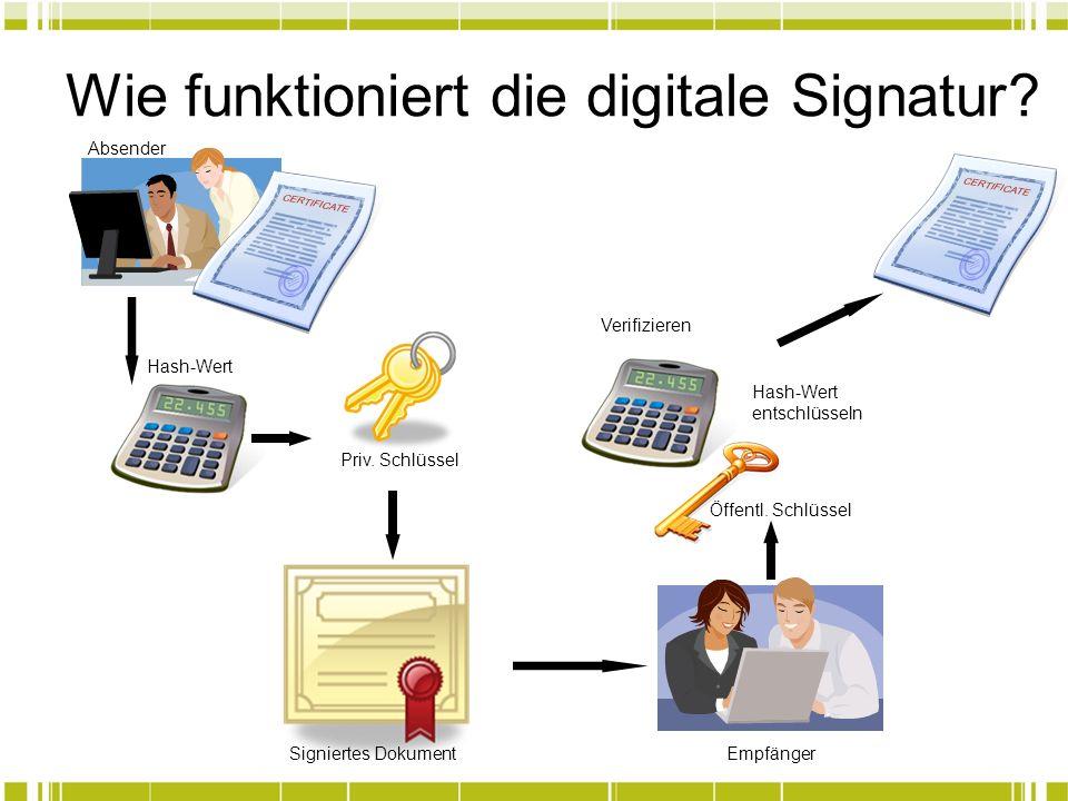 Wie funktioniert die digitale Signatur