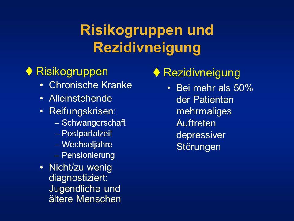 Risikogruppen und Rezidivneigung