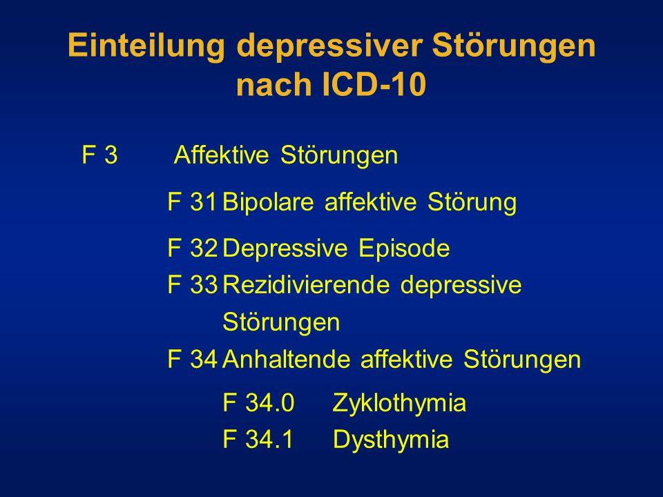 Einteilung depressiver Störungen nach ICD-10