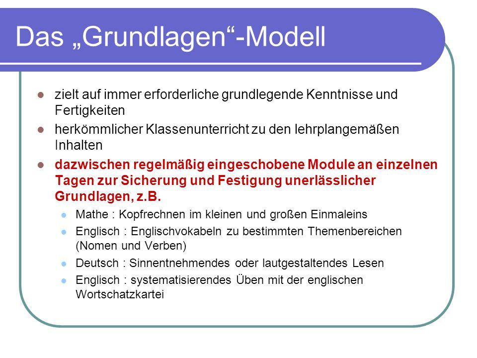 """Das """"Grundlagen -Modell"""