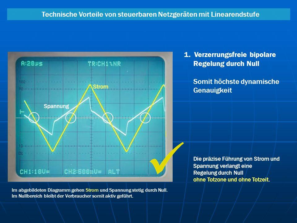 Technische Vorteile von steuerbaren Netzgeräten mit Linearendstufe