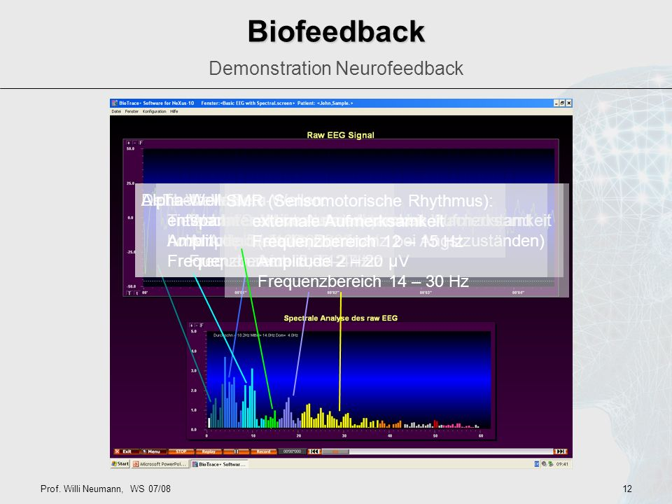 Demonstration Neurofeedback