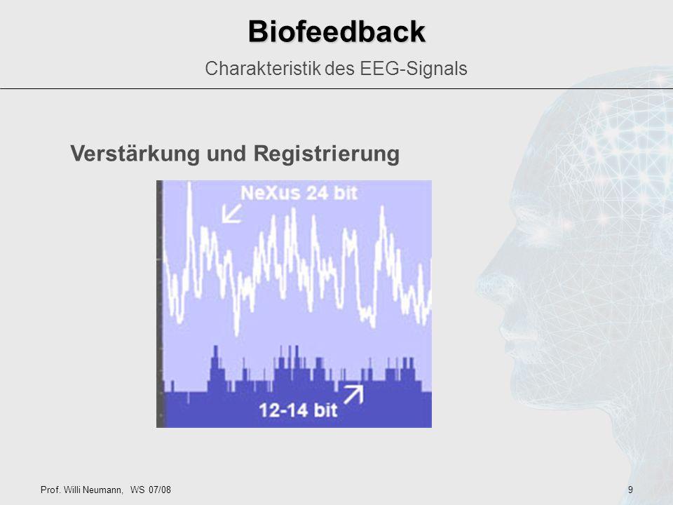Charakteristik des EEG-Signals