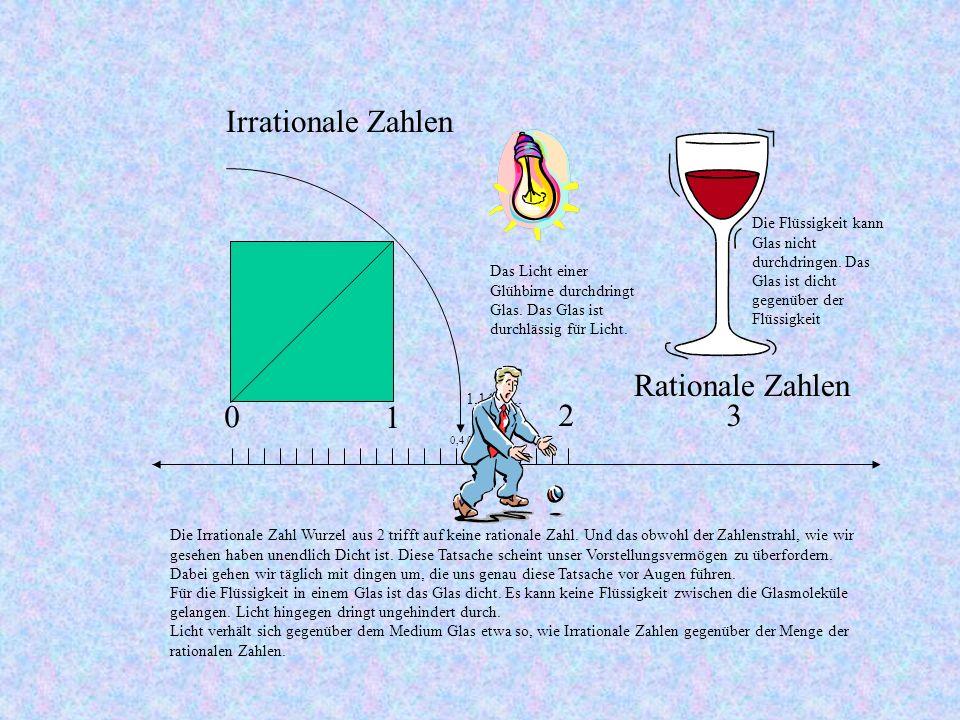 Irrationale Zahlen Rationale Zahlen 1 2 3