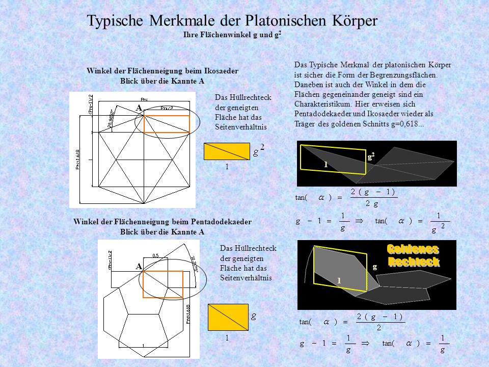 Typische Merkmale der Platonischen Körper Ihre Flächenwinkel g und g2