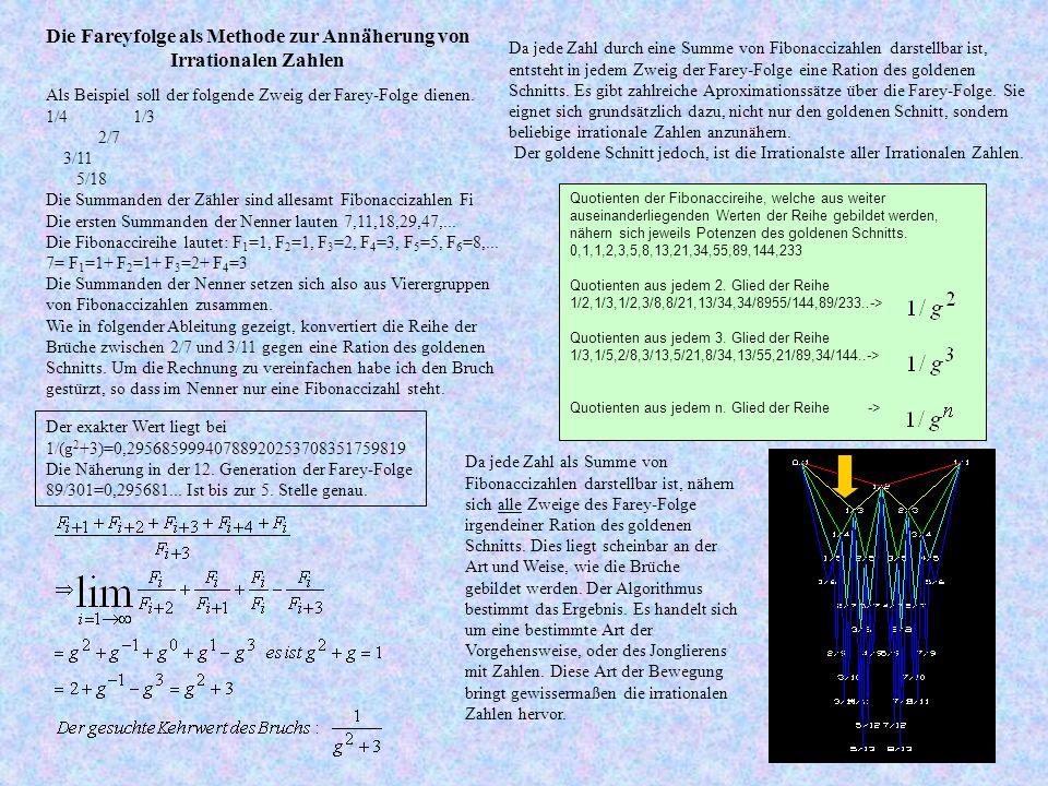 Die Fareyfolge als Methode zur Annäherung von Irrationalen Zahlen