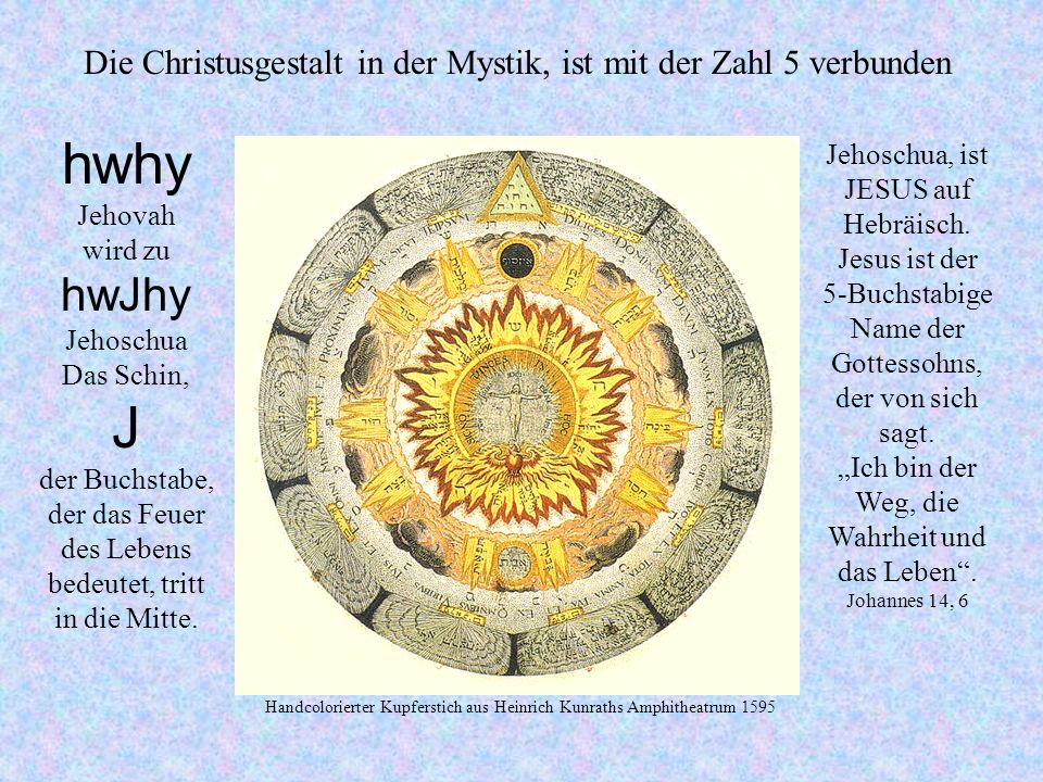 Die Christusgestalt in der Mystik, ist mit der Zahl 5 verbunden