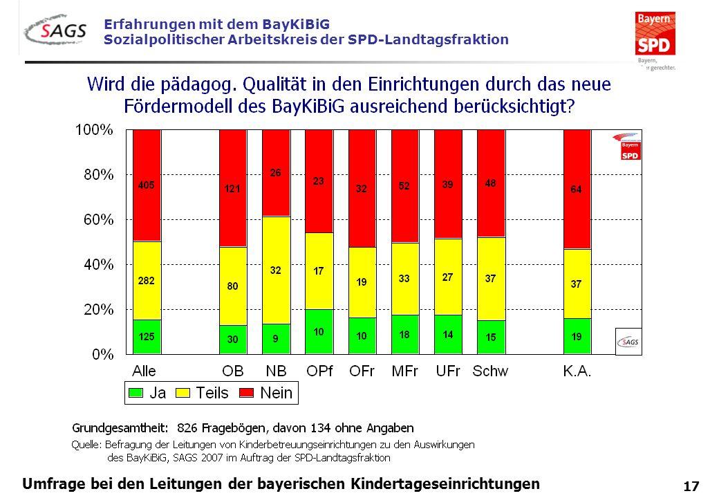 Umfrage bei den Leitungen der bayerischen Kindertageseinrichtungen