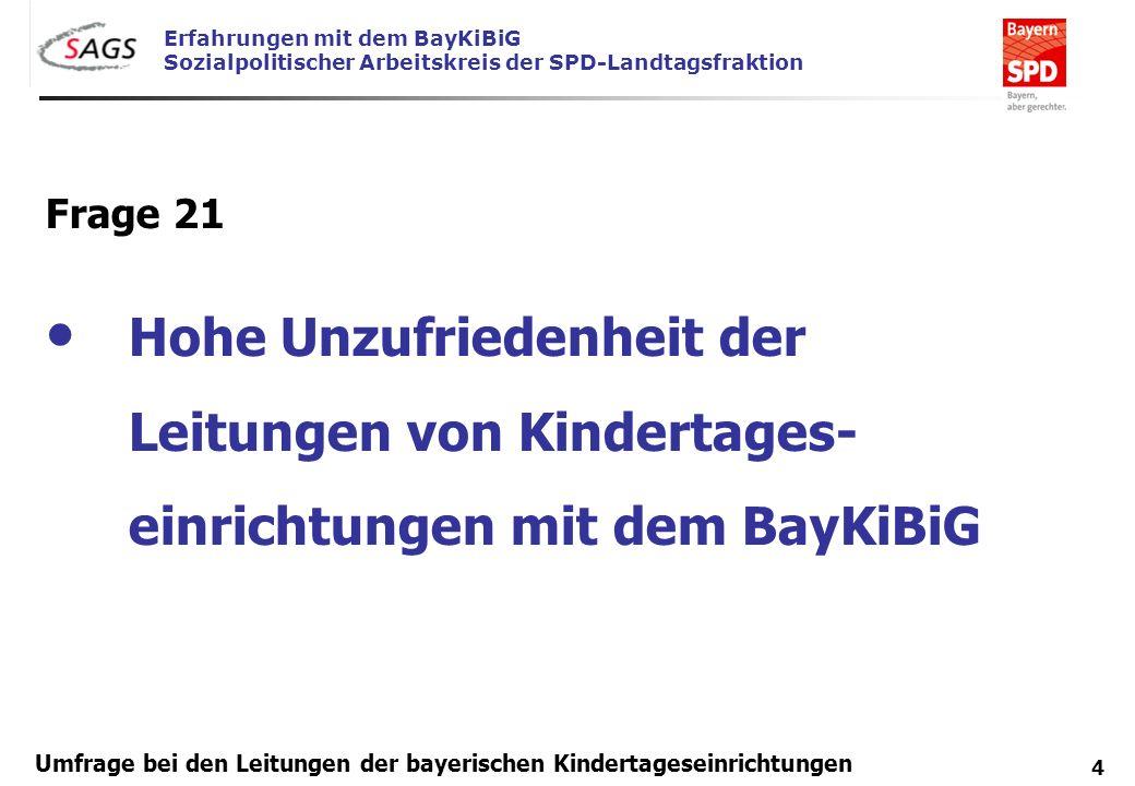Frage 21 Hohe Unzufriedenheit der Leitungen von Kindertages-einrichtungen mit dem BayKiBiG.