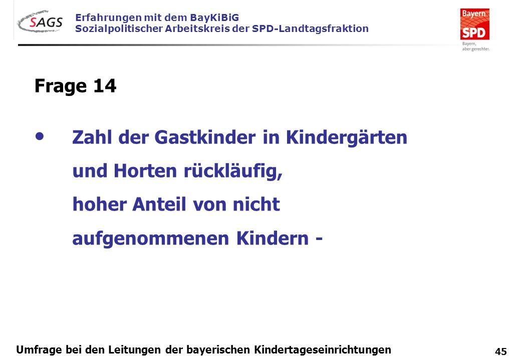 Frage 14 Zahl der Gastkinder in Kindergärten und Horten rückläufig, hoher Anteil von nicht aufgenommenen Kindern -