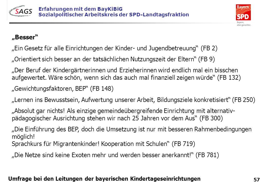 """Gewichtungsfaktoren, BEP (FB 148)"