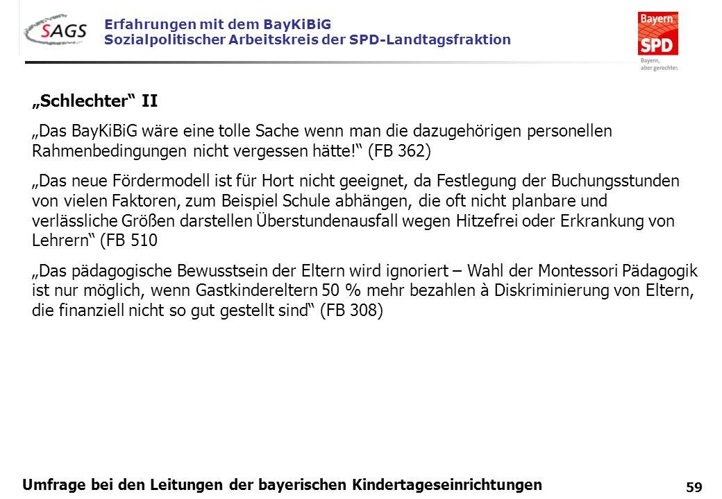 """""""Schlechter II """"Das BayKiBiG wäre eine tolle Sache wenn man die dazugehörigen personellen Rahmenbedingungen nicht vergessen hätte! (FB 362)"""