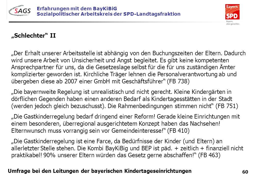 """Schlechter II"