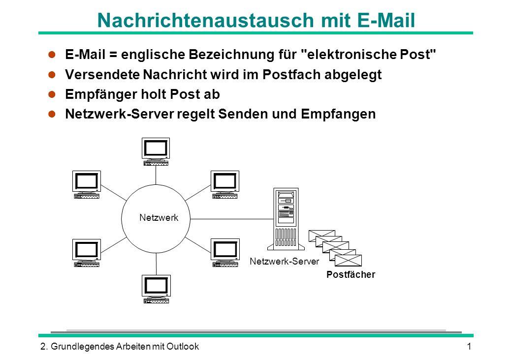 Nachrichtenaustausch mit E-Mail