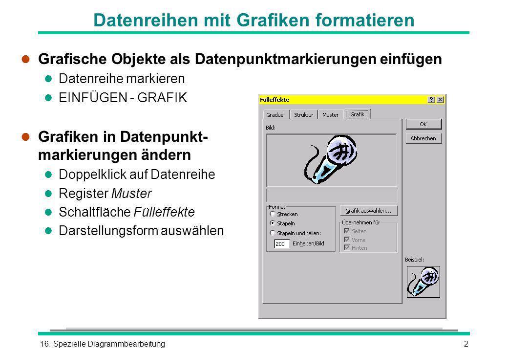 Datenreihen mit Grafiken formatieren