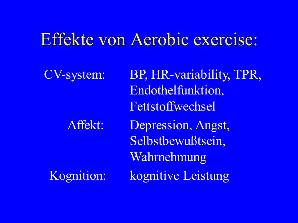 Effekte von Aerobic exercise:
