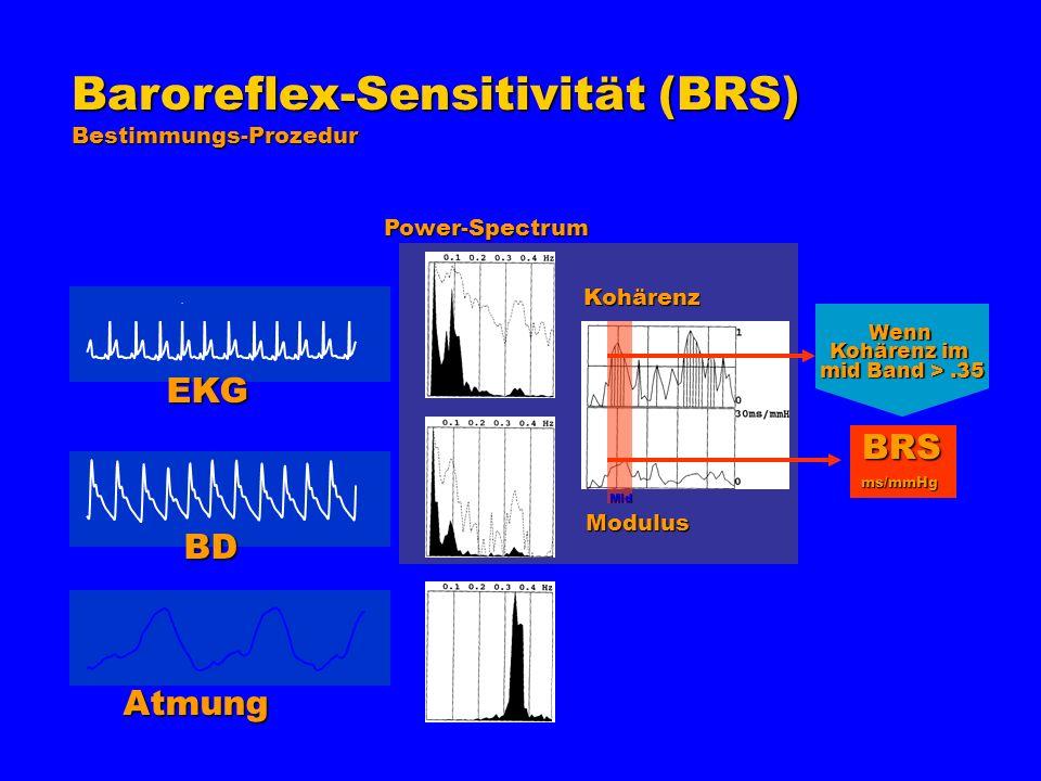 Baroreflex-Sensitivität (BRS)