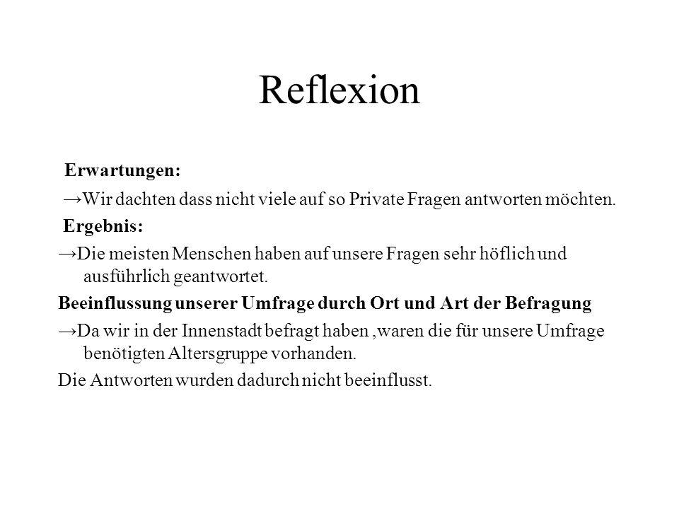 Reflexion Erwartungen: