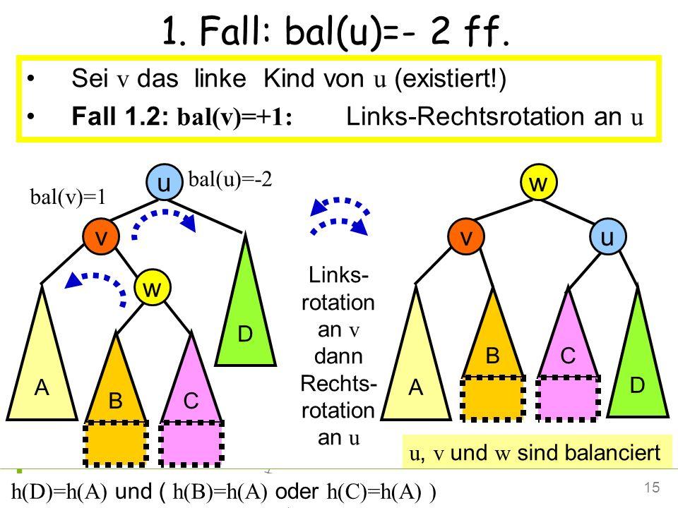 1. Fall: bal(u)=- 2 ff. Sei v das linke Kind von u (existiert!)