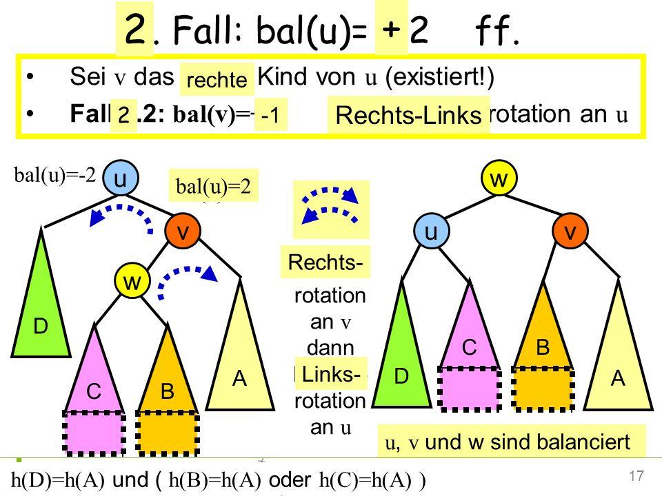 2 + 1. Fall: bal(u)= - 2 ff. Sei v das linke Kind von u (existiert!)