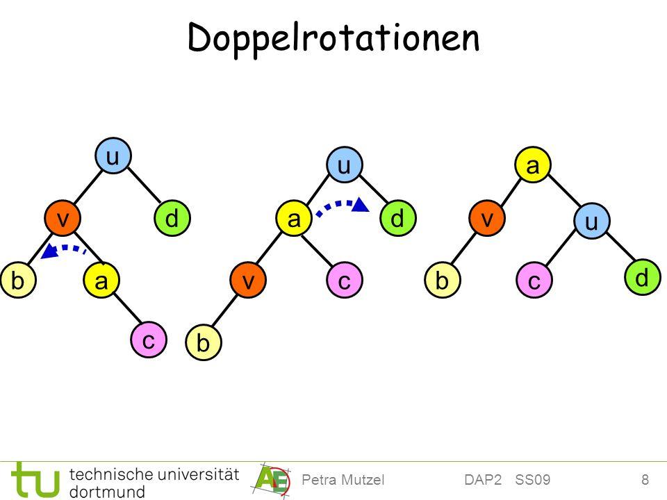 Doppelrotationen u a b v d u c a b v d u c v d b a c