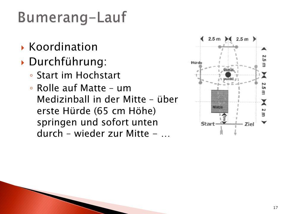 Bumerang-Lauf Koordination Durchführung: Start im Hochstart