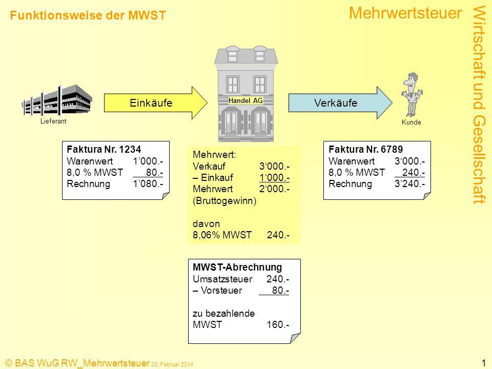 Funktionsweise der MWST