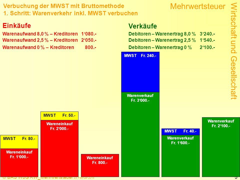 Einkäufe Verkäufe Verbuchung der MWST mit Bruttomethode