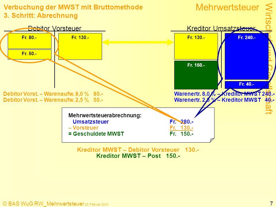 Kreditor MWST – Debitor Vorsteuer 130.-