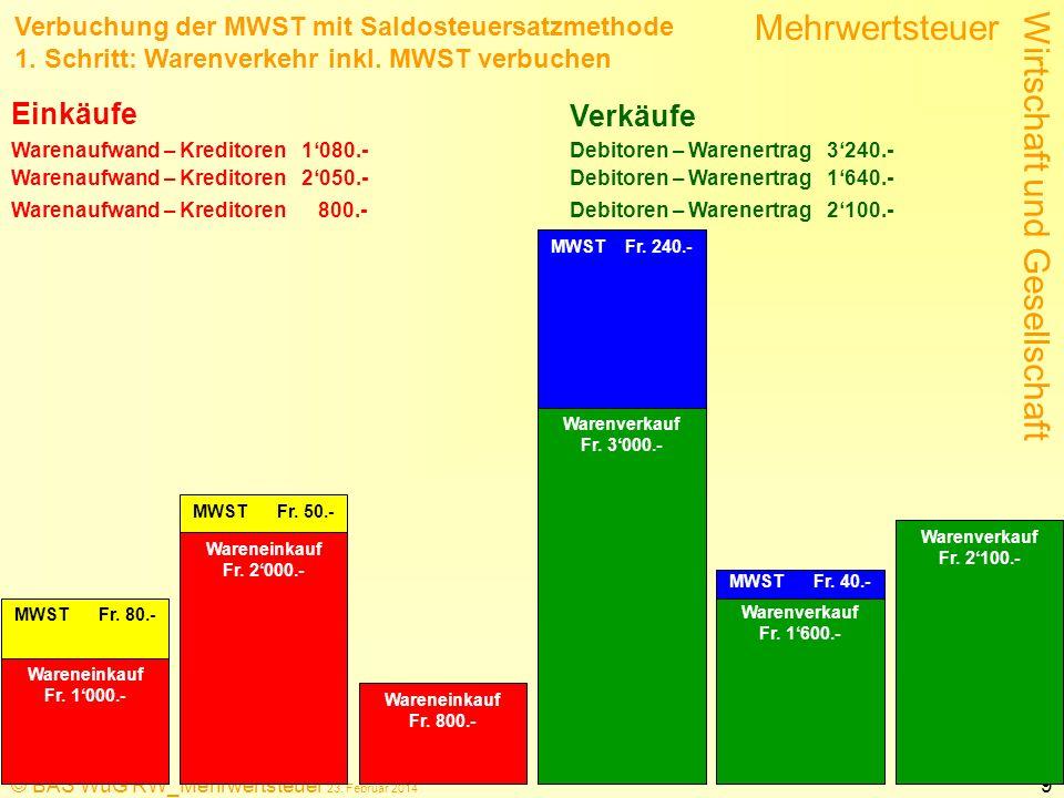 Einkäufe Verkäufe Verbuchung der MWST mit Saldosteuersatzmethode