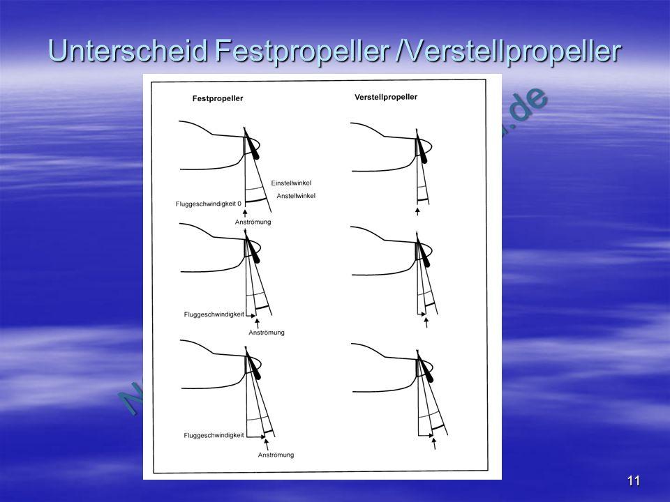 Unterscheid Festpropeller /Verstellpropeller