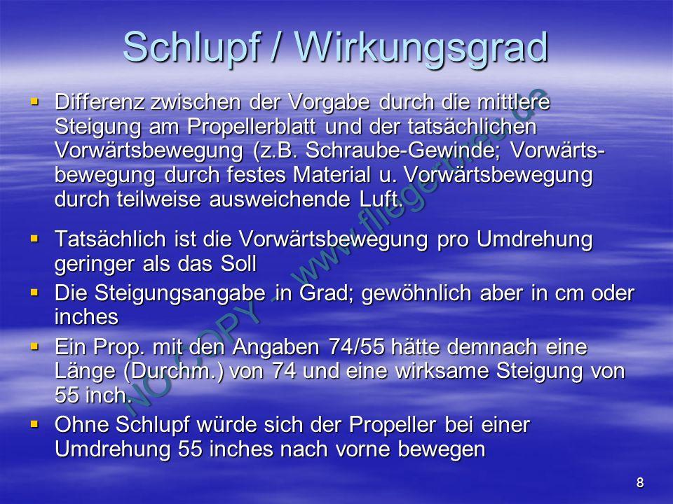 Schlupf / Wirkungsgrad